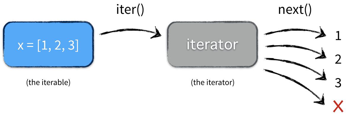 HTML 字符集